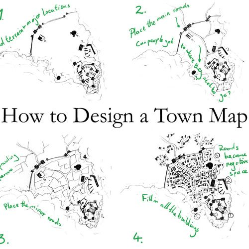 Patchpaws i found this very useful sometimes its great to have a how to design a town map mapping map catography painting drawing resource tool gumiabroncs Choice Image