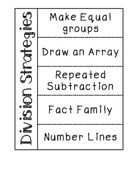 Musical note value division chart
