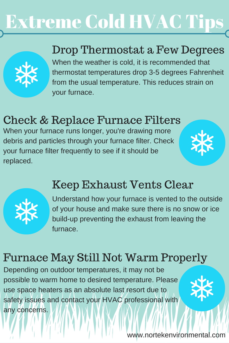 How To Take Care Of Your Homes Hvac System In Extreme Low Drawing Checklist Temperatures