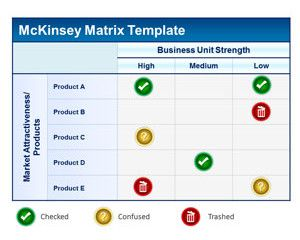 McKinsey Matrix PowerPoint Template is a free Product Profitability