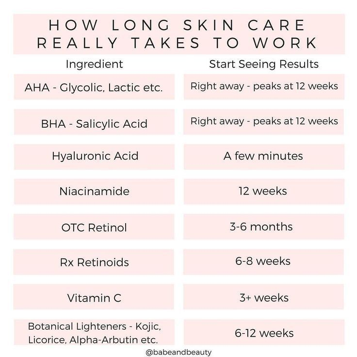 25  To be honest this is such a useful reference because I always do without skin care products   Frankly this is such a useful reference because I always skip skin care...