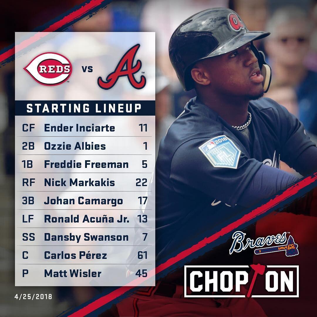 Let S Do This Chopon Atlanta Braves Braves Braves Baseball