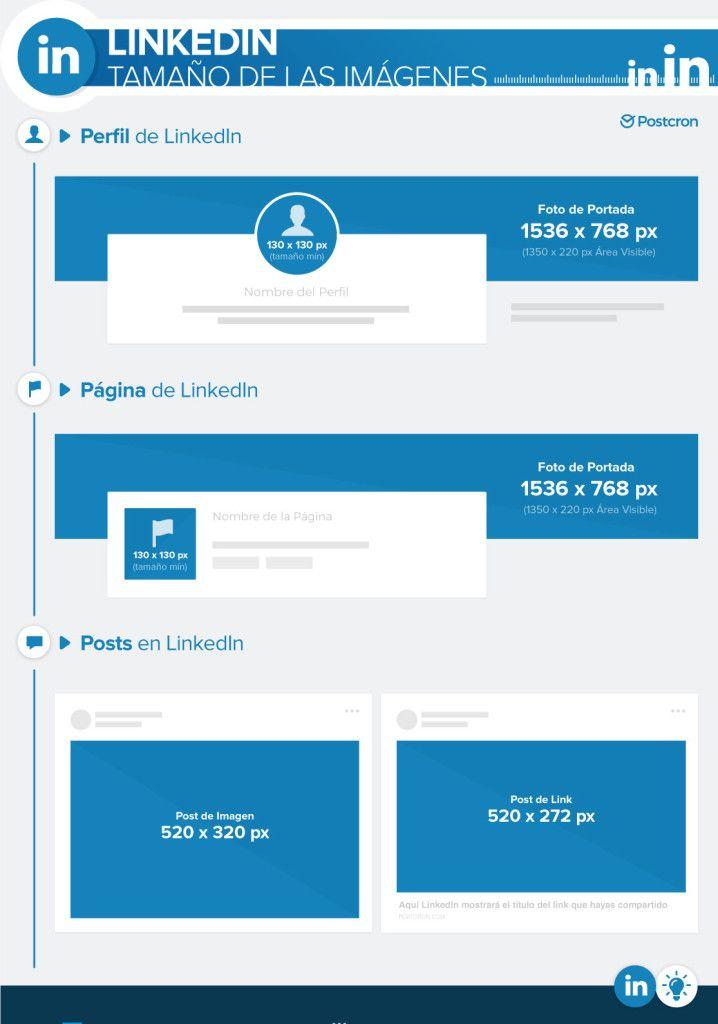 Infografia medidas de portada de linkedin 2017 imagen en redes infografia medidas de portada de linkedin 2017 malvernweather Gallery