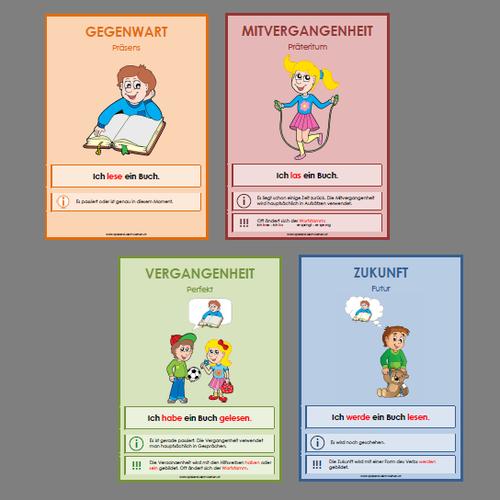 Zeitformen Plakate Schilder Zeitformen Leichter Lernen Unterricht Schule