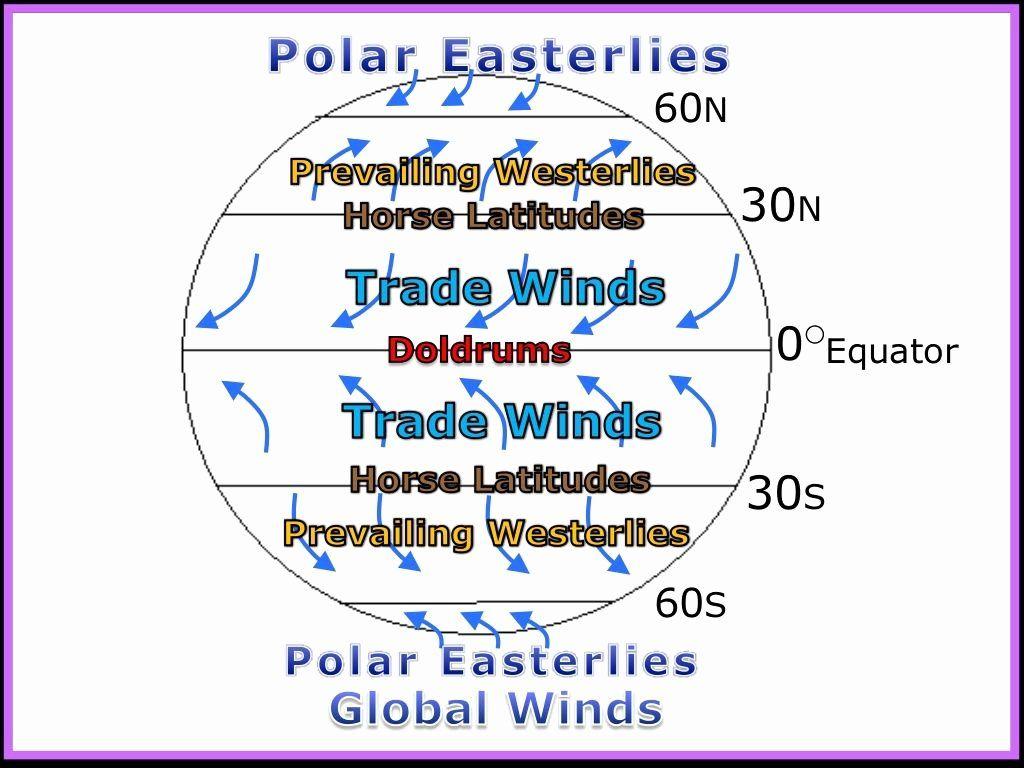 Global Wind Patterns Worksheet Beautiful Worksheets Global