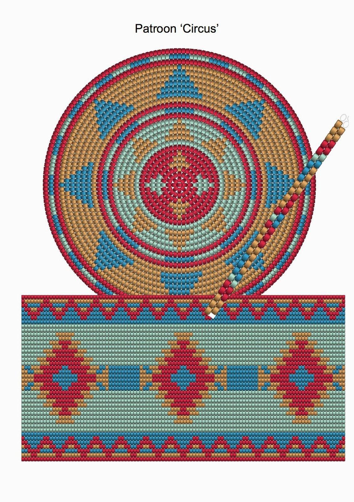 DIY Un sac style wayuu. (Mochila Bag - Circus) (http://craftsbymanon ...