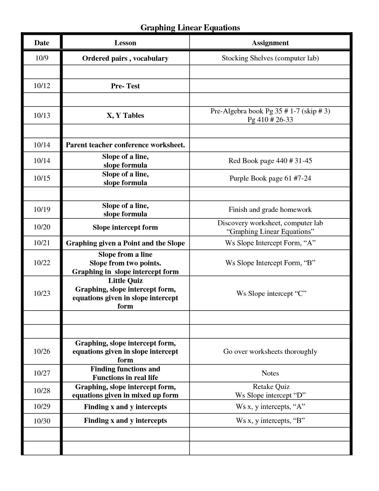 algebraic equations chart | algebra , graphing linear equations