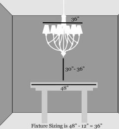 How Far Above A Table Should The Bottom Of Chandelier Hang