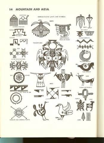 Native American Symbols And Meanings Cherokees Another American