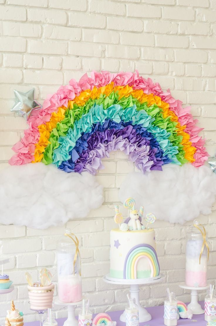 The Sweetest Unicorn Birthday Party + Free Printables - Unicorn birthday party decorations, Unicorn themed birthday party, Rainbow unicorn birthday party, Rainbow unicorn birthday, Unicorn birthday parties, Unicorn themed birthday - Unicorns are everywhere these days, and I don't think they're going anywhere any time soon  I love this theme for a girl