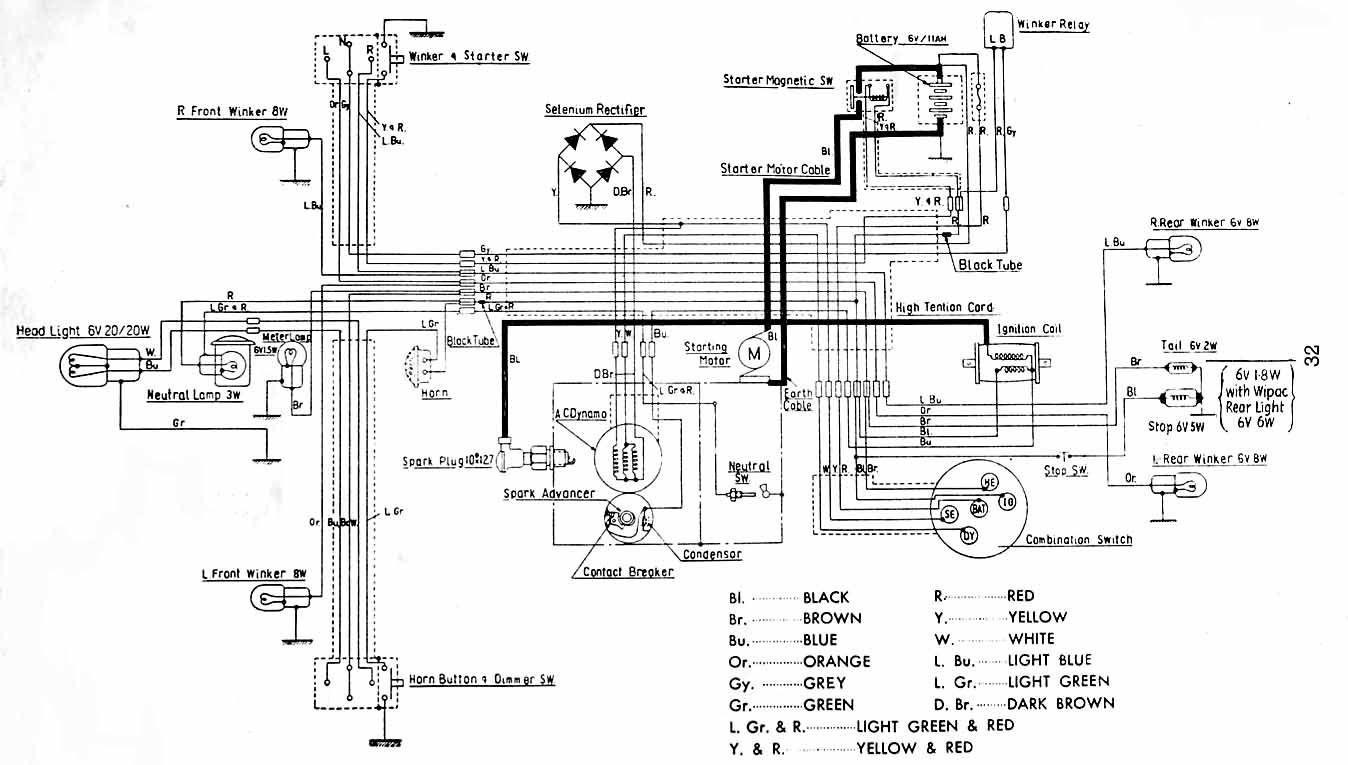 Honda C102 Wiring Diagram テクノロジー