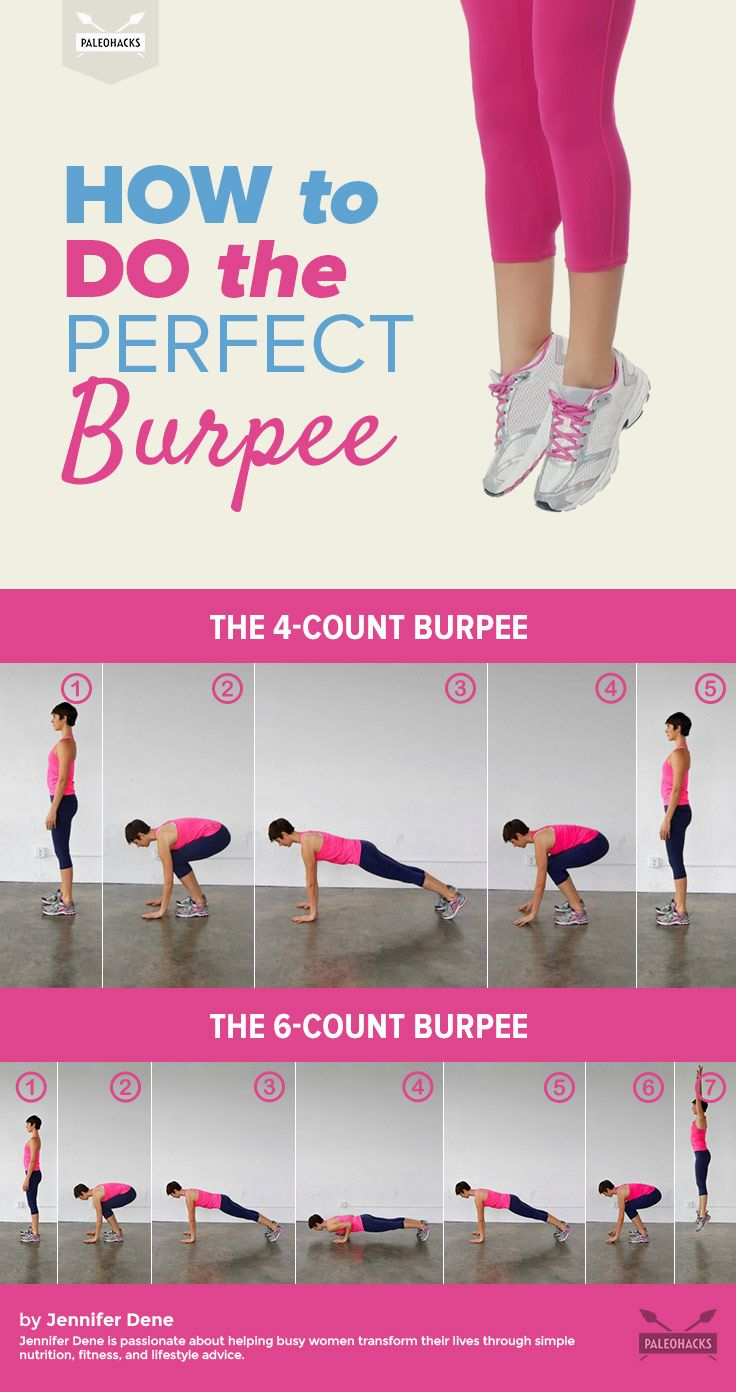 dd9556ee7 How To Do The Perfect Burpee (and Crank Up Your Workouts) | zdravie ...