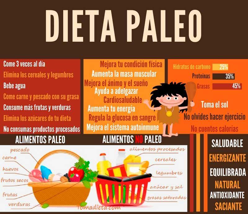 dieta paleo menu facil y rapido