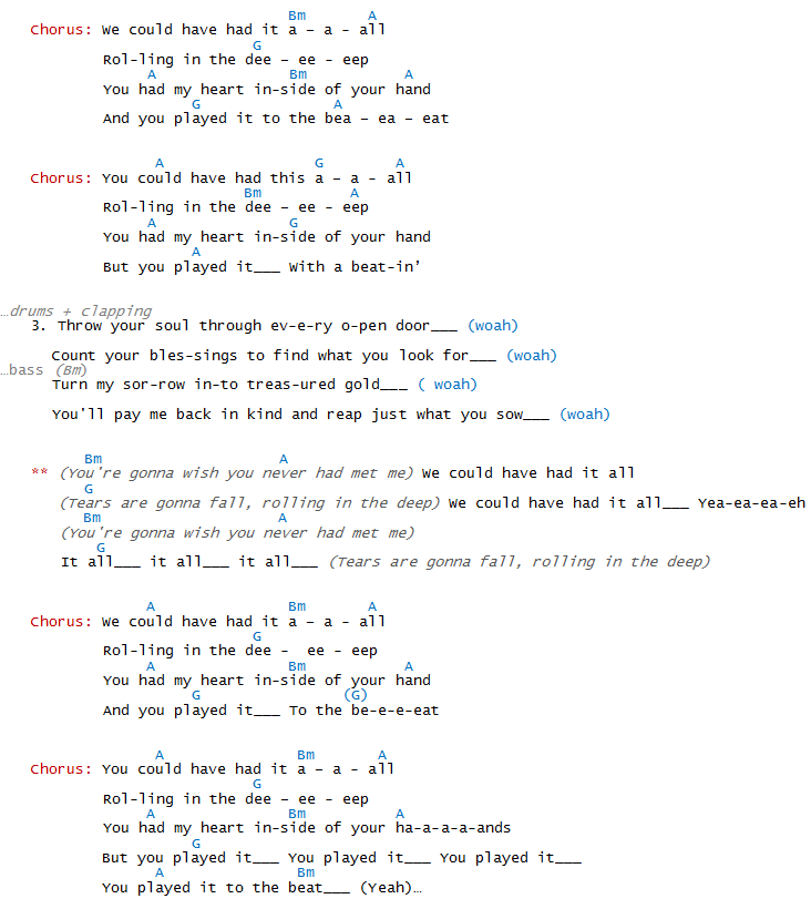 Adele - Rolling In The Deep Chords & Lyrics - Part 2 | Cool cat ...