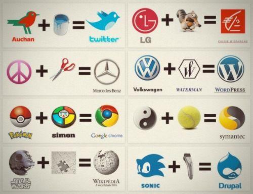 Häufig logos Origine Secrete | LOGO° | Pinterest | Identité, Visuelle et  GZ21