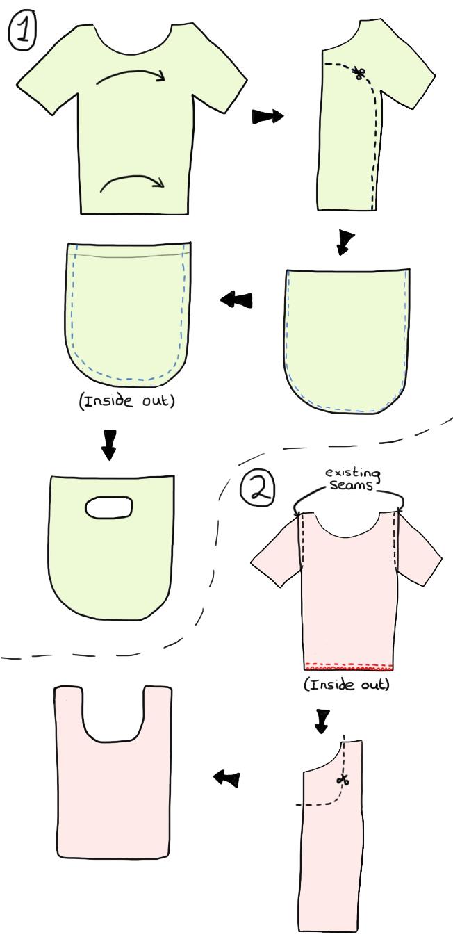 Dos formas de convertir una vieja camiseta en una bolsa de la compra ...
