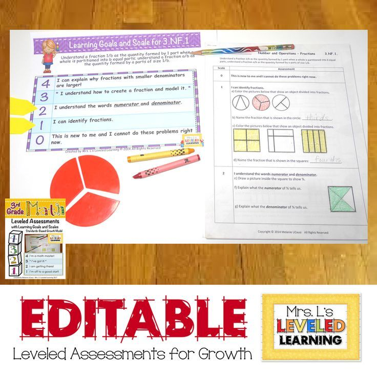 Leveled Assessments For Supporting A Growth Mindset Learning Goals