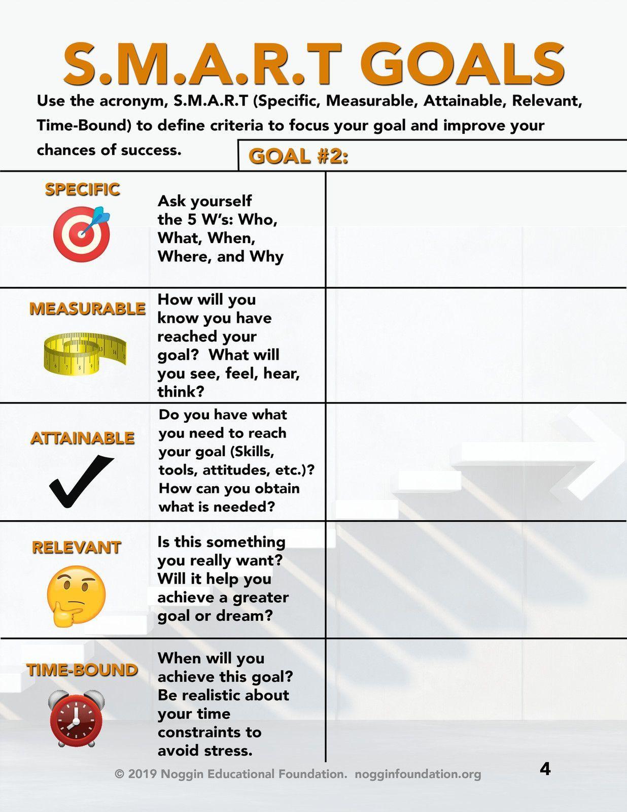 Smart goals worksheet file smart goals worksheet in