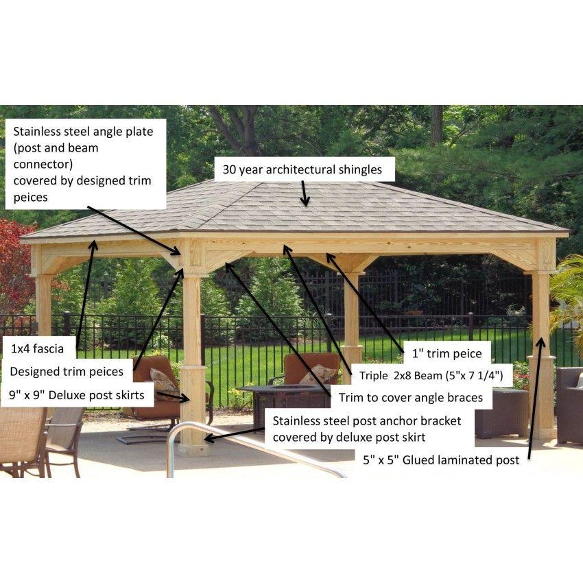 Pool pavilion kits outdoor structures pavilions 12 x for Pool pavilion plans