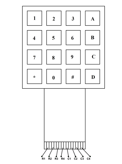 Fabulous 4X4 Keypad Module Pinout Neat Electronics 4X4 Diagram Wiring Database Ilarigelartorg