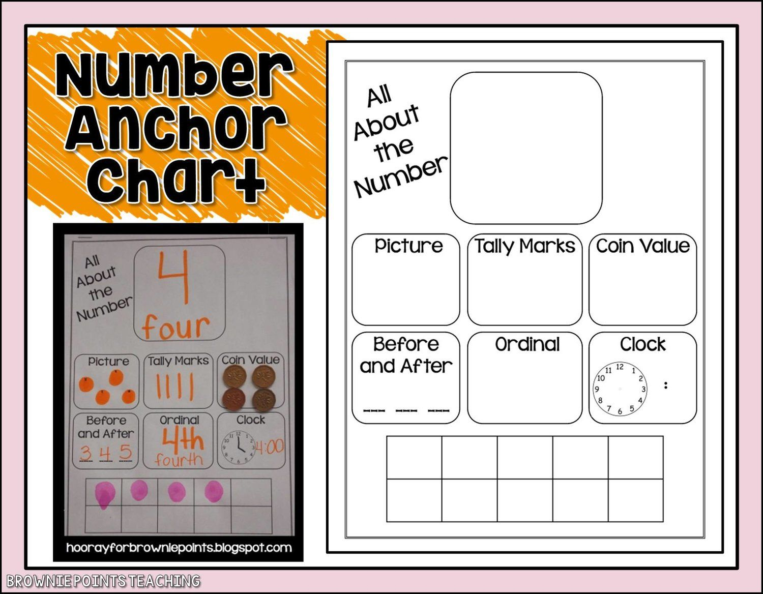 Number Anchor Chart Brownie Points