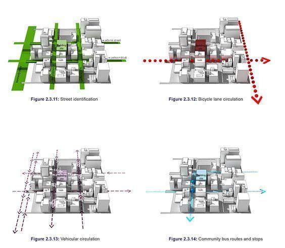 architecture diagram relation to site - Google Search: (Görüntüler ile) | Mimari sunum, Şehir tasarımı, Şehir planlama