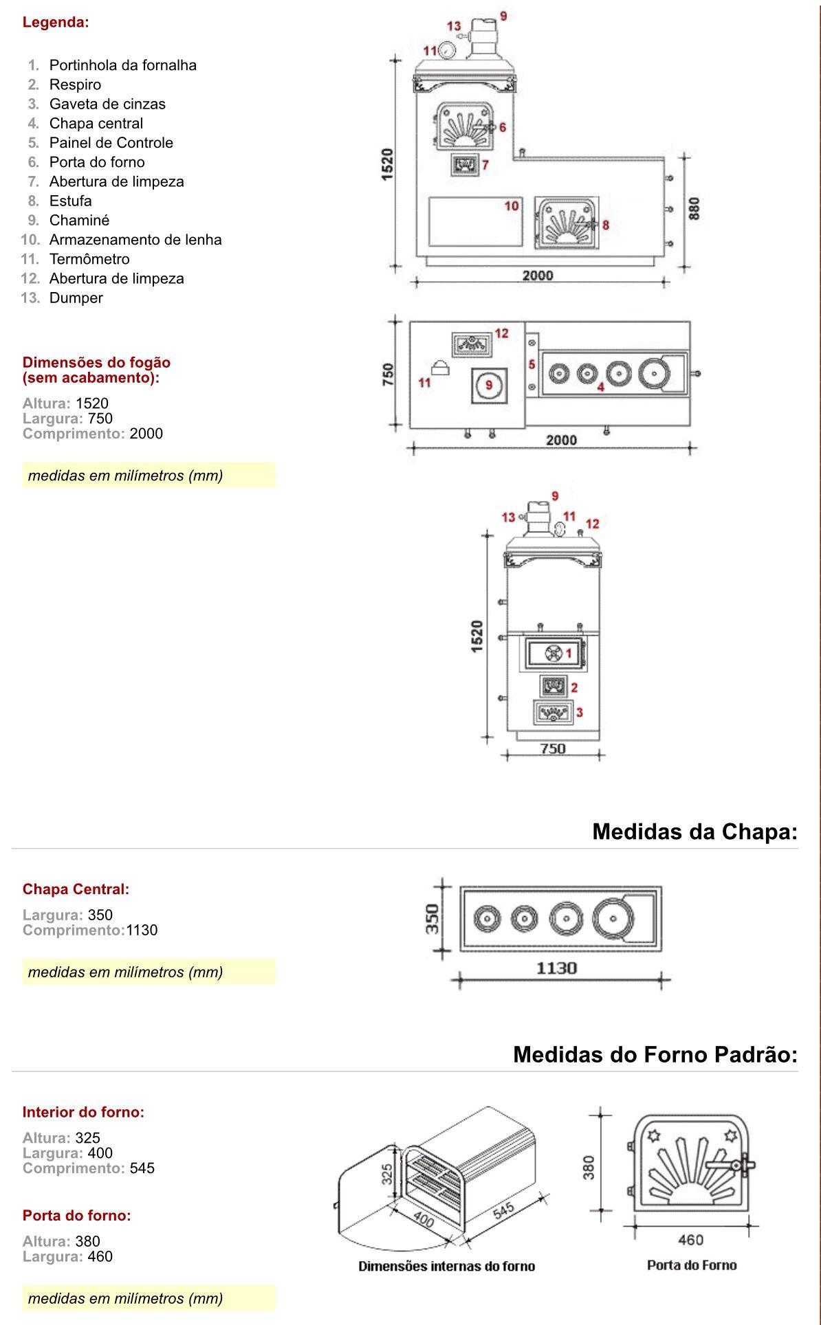 Fig 1 Estufa Ecoeficiente De Lea Tipo Plancha Marcelo En