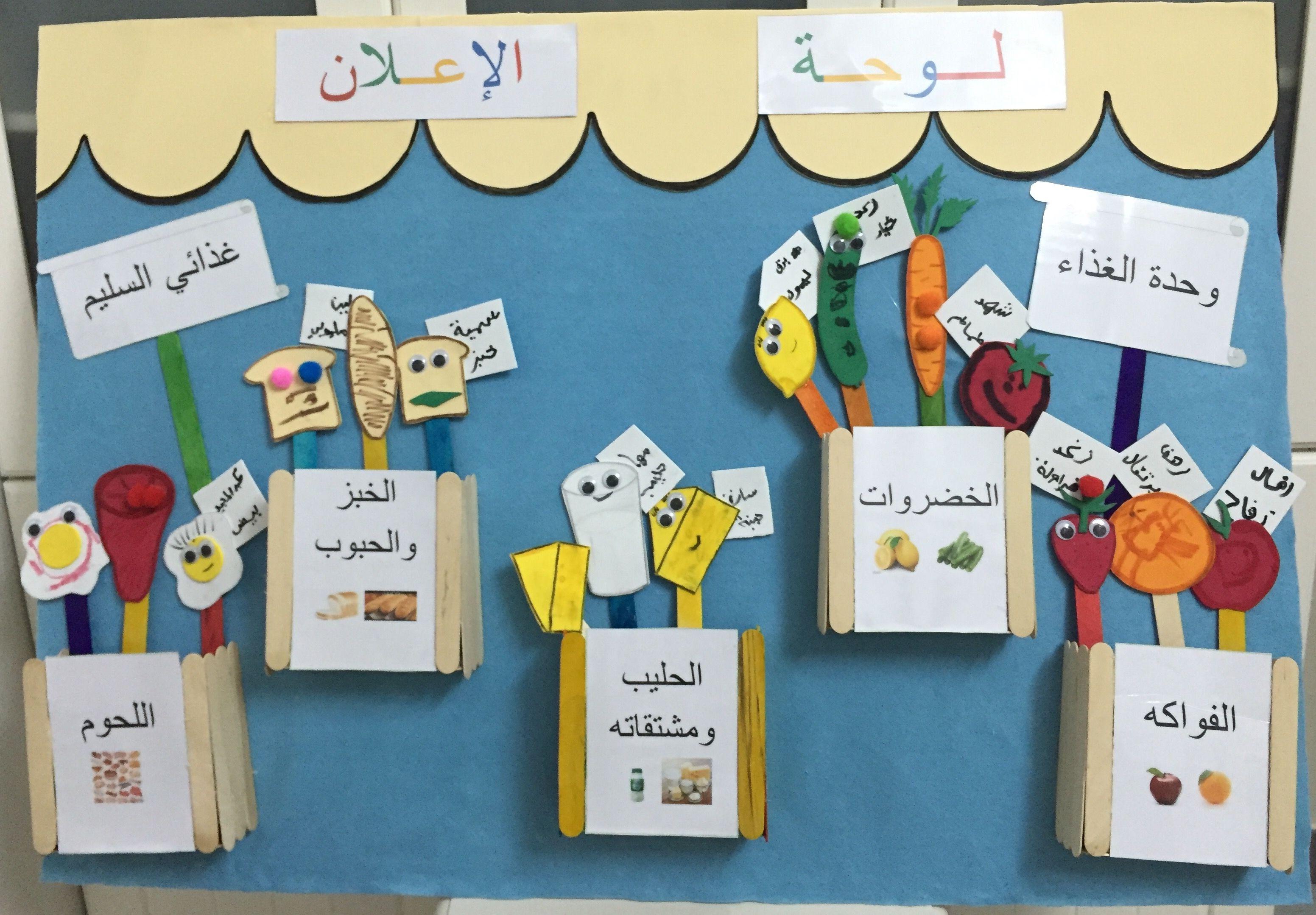 لوحة الاعلان وحدة الغذاء غذائي السليم توضح اللوحة مفهوم الغذاء مع اعطائه بعض من انواع الاط School Art Activities Arabic Alphabet For Kids Alphabet For Kids