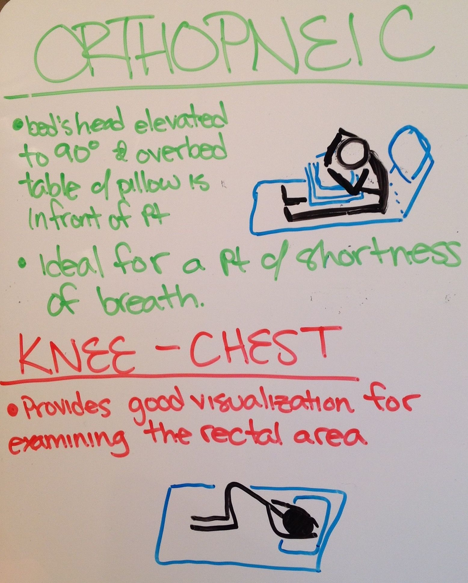 Patient positioning Orthopneic and Kneechest Nursing