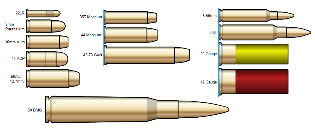 Pin by isaiah vigil on ammo and ballistics pinterest for 10mm ballistics table