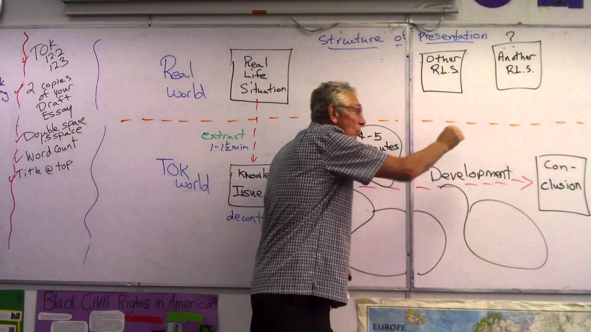 How To Do A Tok Presentation Right Presentation V Words Critical Thinking