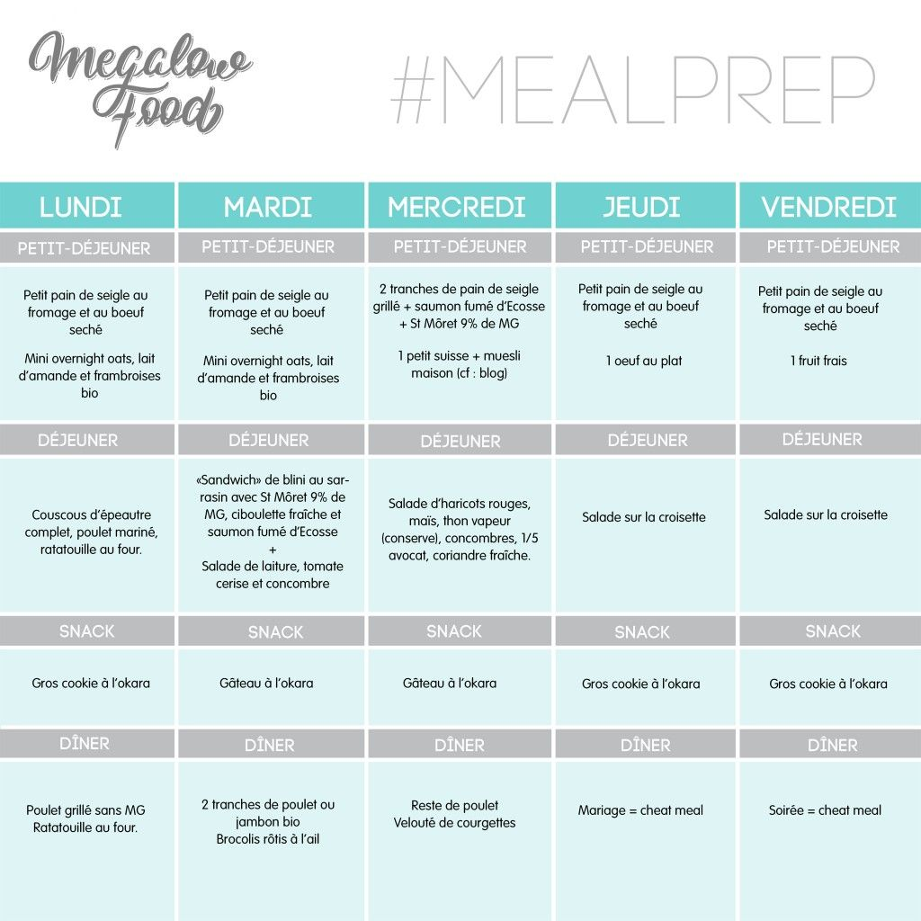 one week of healthy amp lowcarb meal plan une semaine de