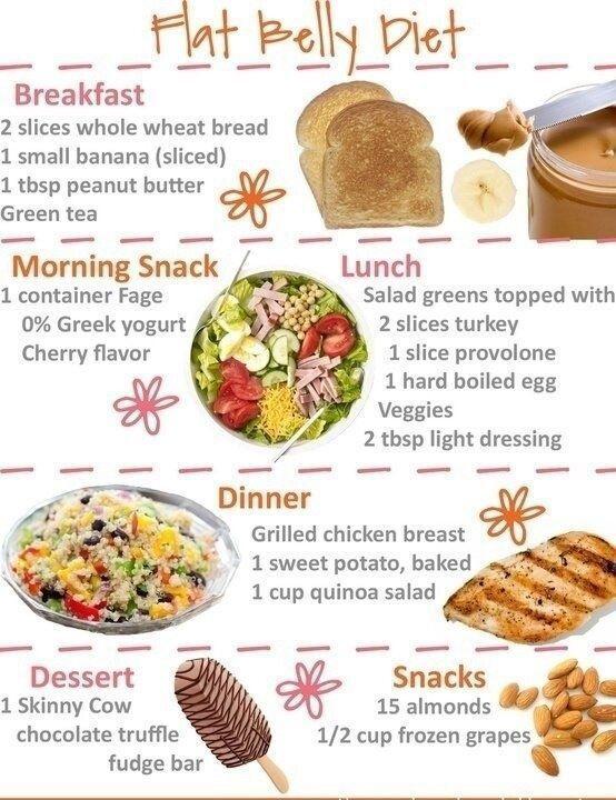best diet plan for over 50 females
