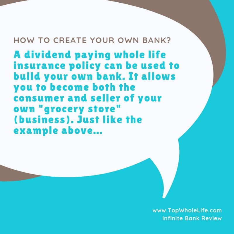 Infinite Banking Review | Infinite banking, Life insurance ...