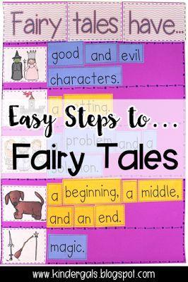 easy steps to teach fairy tales kinderland collaborative fairy tale activities fairy tales. Black Bedroom Furniture Sets. Home Design Ideas