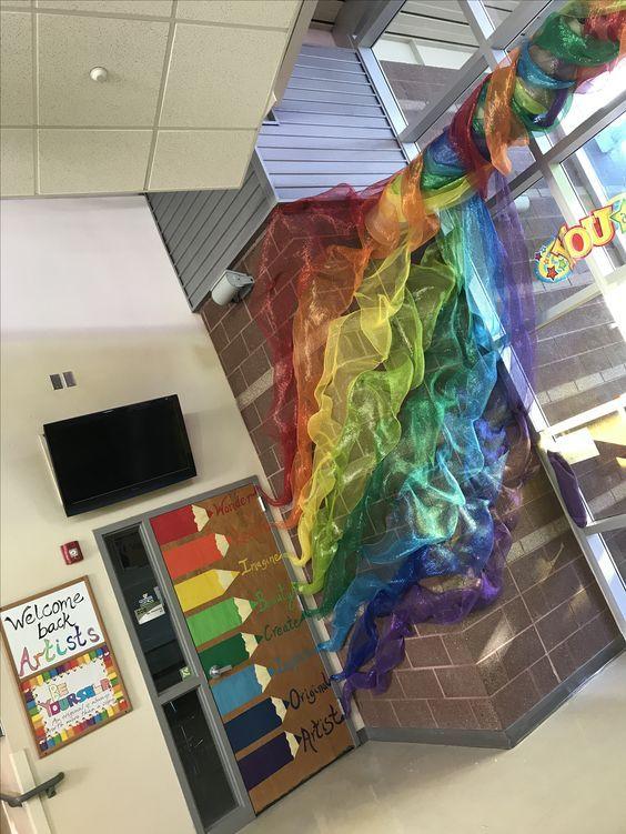 Inspiring Art Rooms - Walls Can Teach images