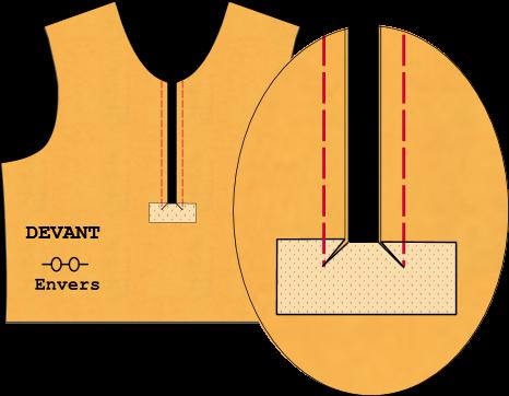 FICHE COUTURE: comment monter facilement une patte polo?