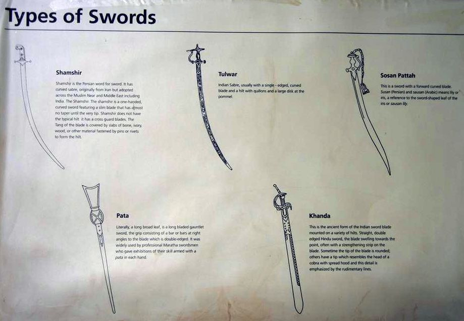 Sword Forum International