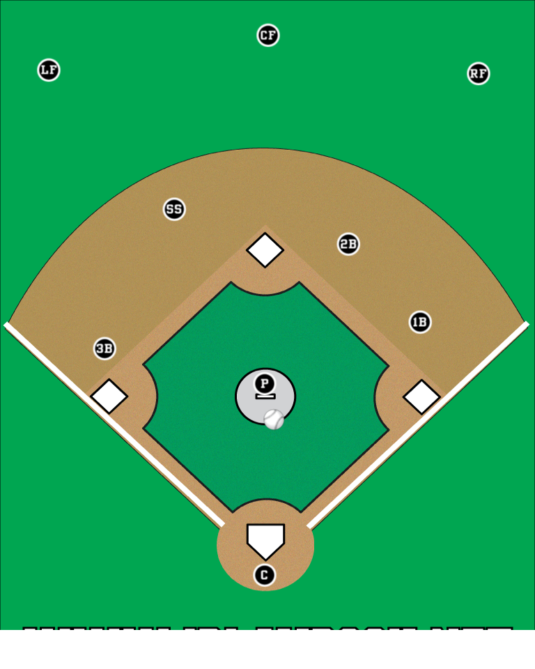 Baseball field diagram printable layout diamond cake cakepins baseball field diagram printable layout diamond cake cakepins more malvernweather Image collections