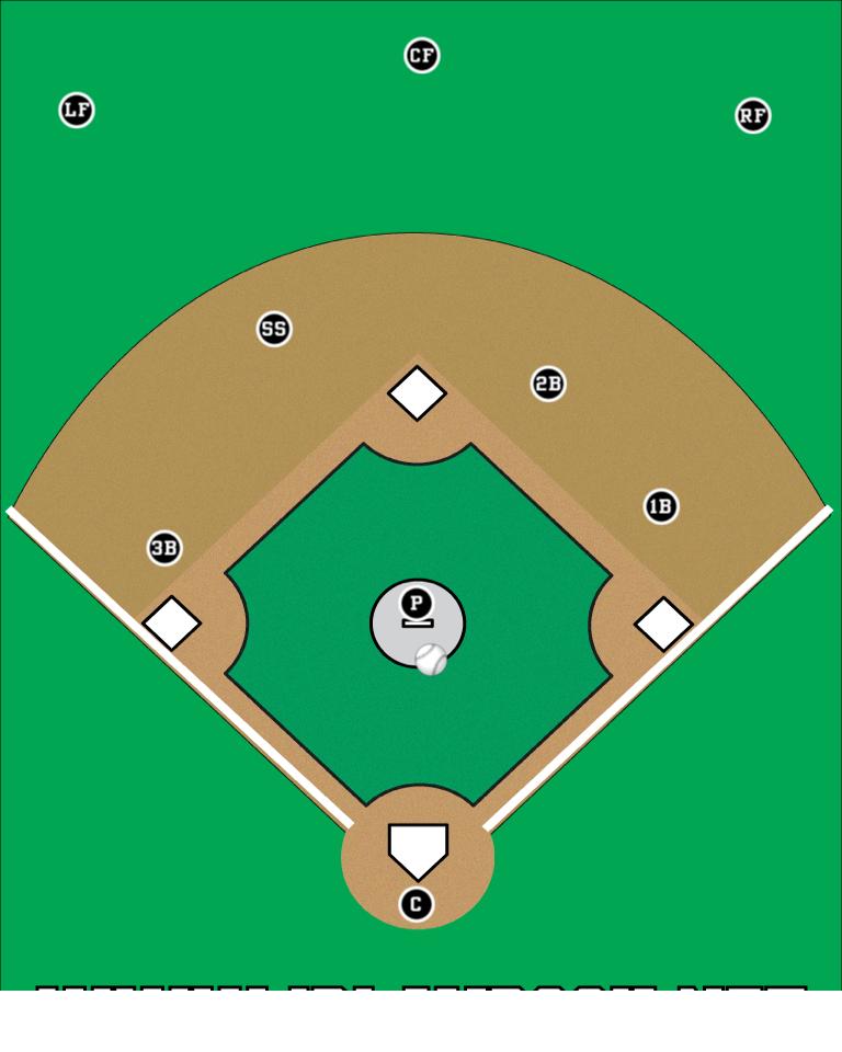 Printable Baseball Diamond Diagram | BASEBALL | Pinterest