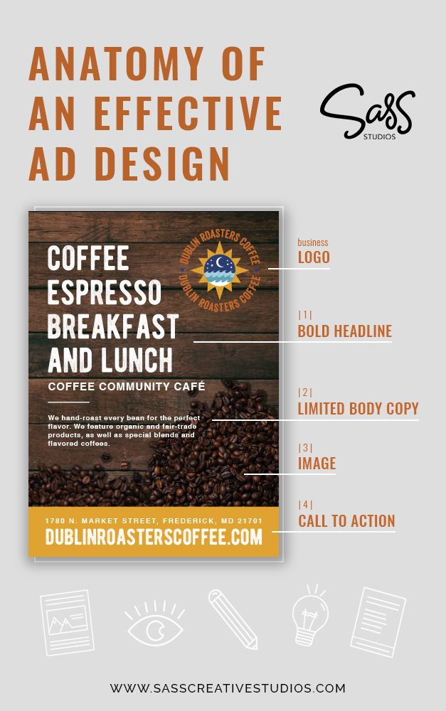 Anatomy of Effective Ad Design | Effective ads, Ad design ...