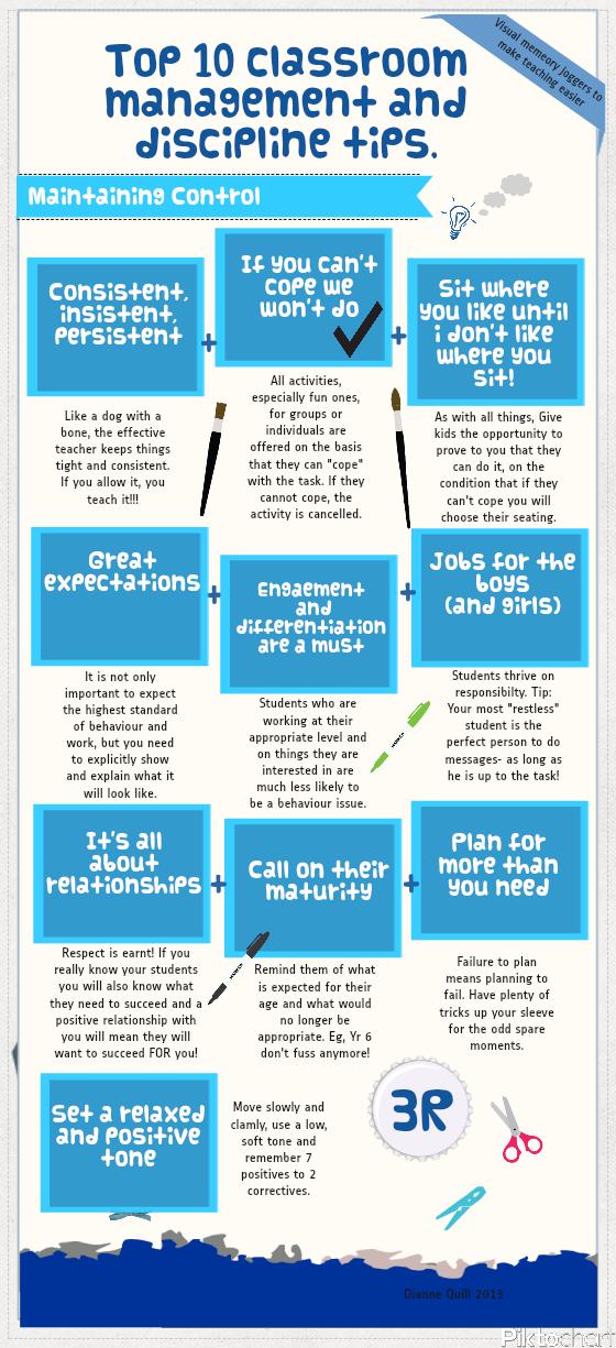 Top 10 classroom management and discipline tips  Print off