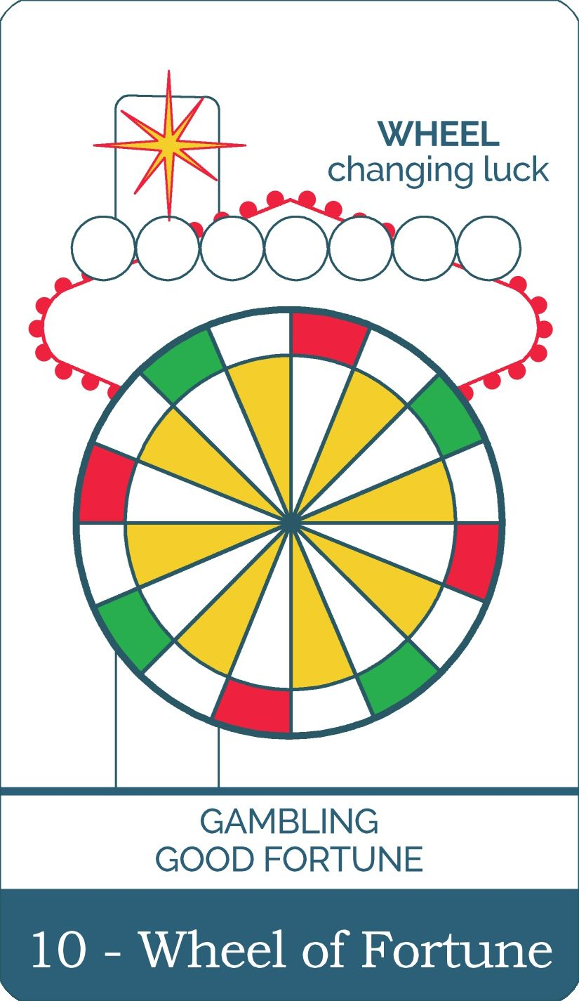Usually A Good Omen The Wheel Of Fortune Suggests Lucky Success And There Is An Element Things Changing For Better So Go It