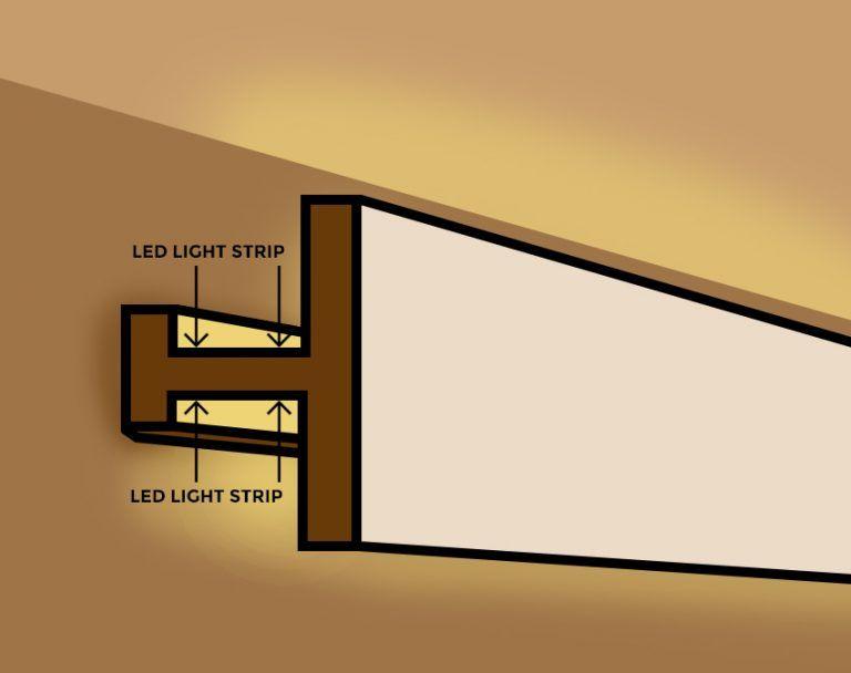 How To Install Led Cove Lighting Super Bright Leds Lighting Design Interior Cove Lighting Ceiling Light Design