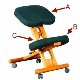 Kneeling Chair - reusable parts