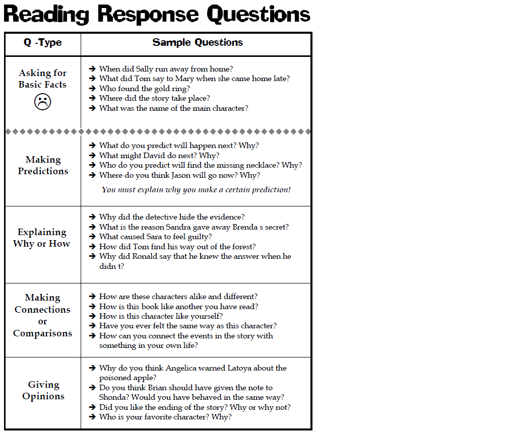 Worksheet Reading Questions 17 best images about seedfolks on pinterest comprehension columns and inference