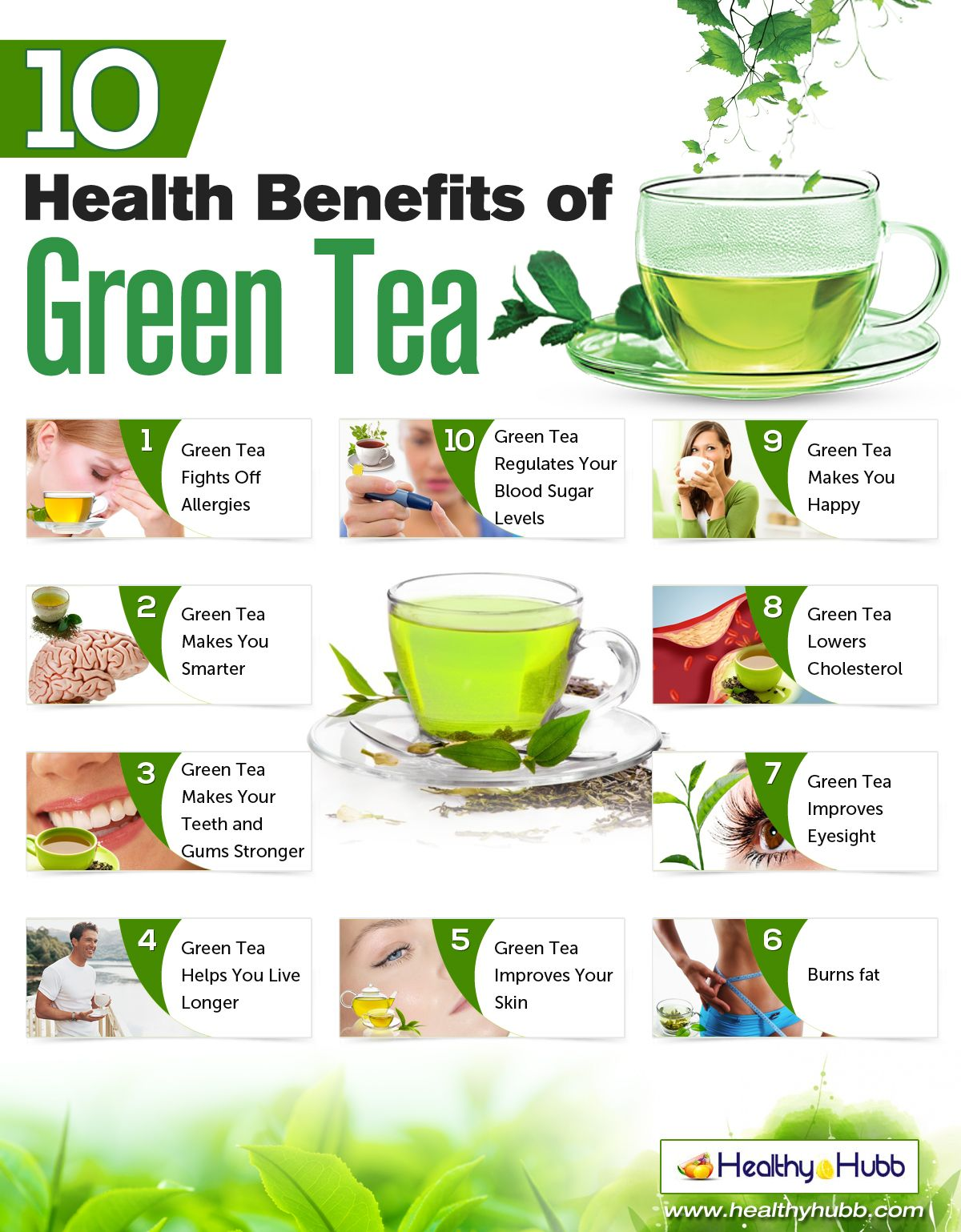 the top 10 health benefits of green tea | green tea benefits