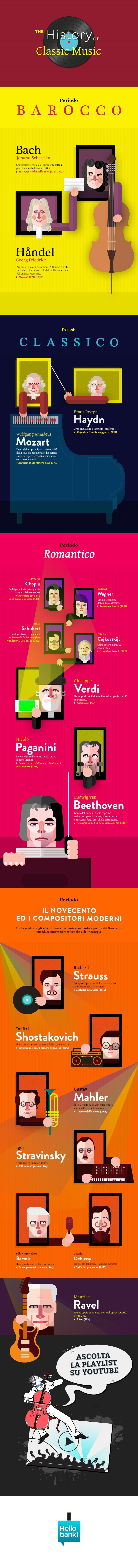 Continua il viaggio tra i generi musicali. Dopo le infografiche sul rock e il metal è il momento dell'infografica sulla storia della musica classica.