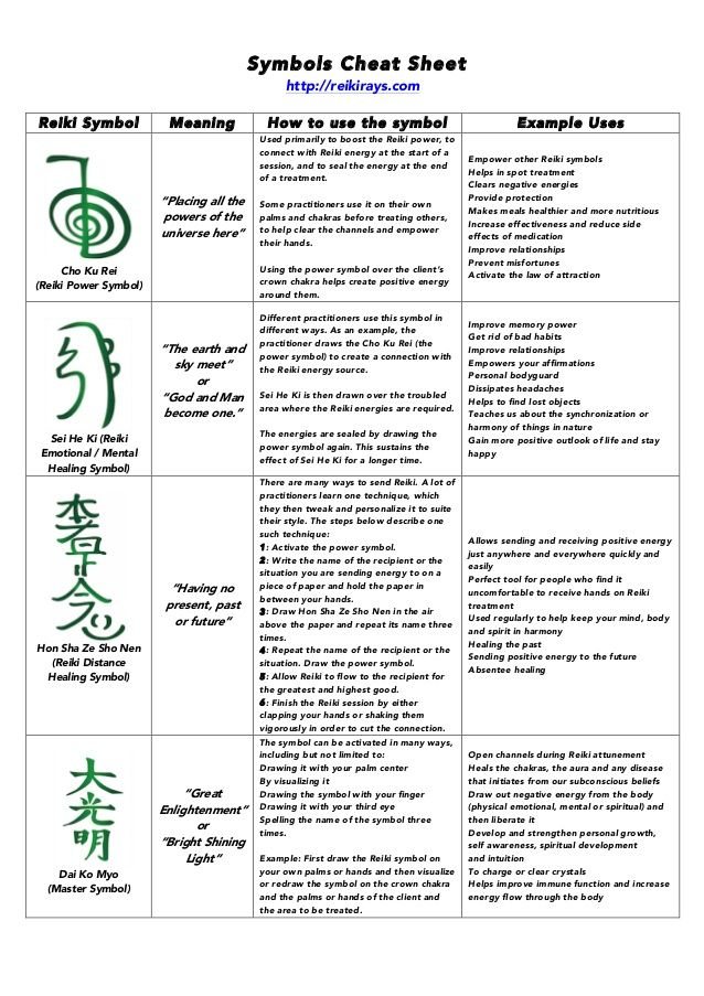 Cho Ku Rei Usui Reiki Symbool Clear Your Energy System