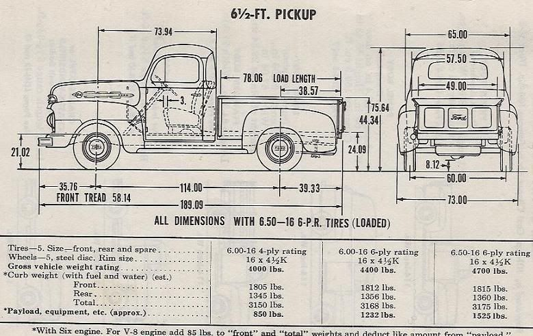 Related Image Ford Trucks Ford Panel Truck